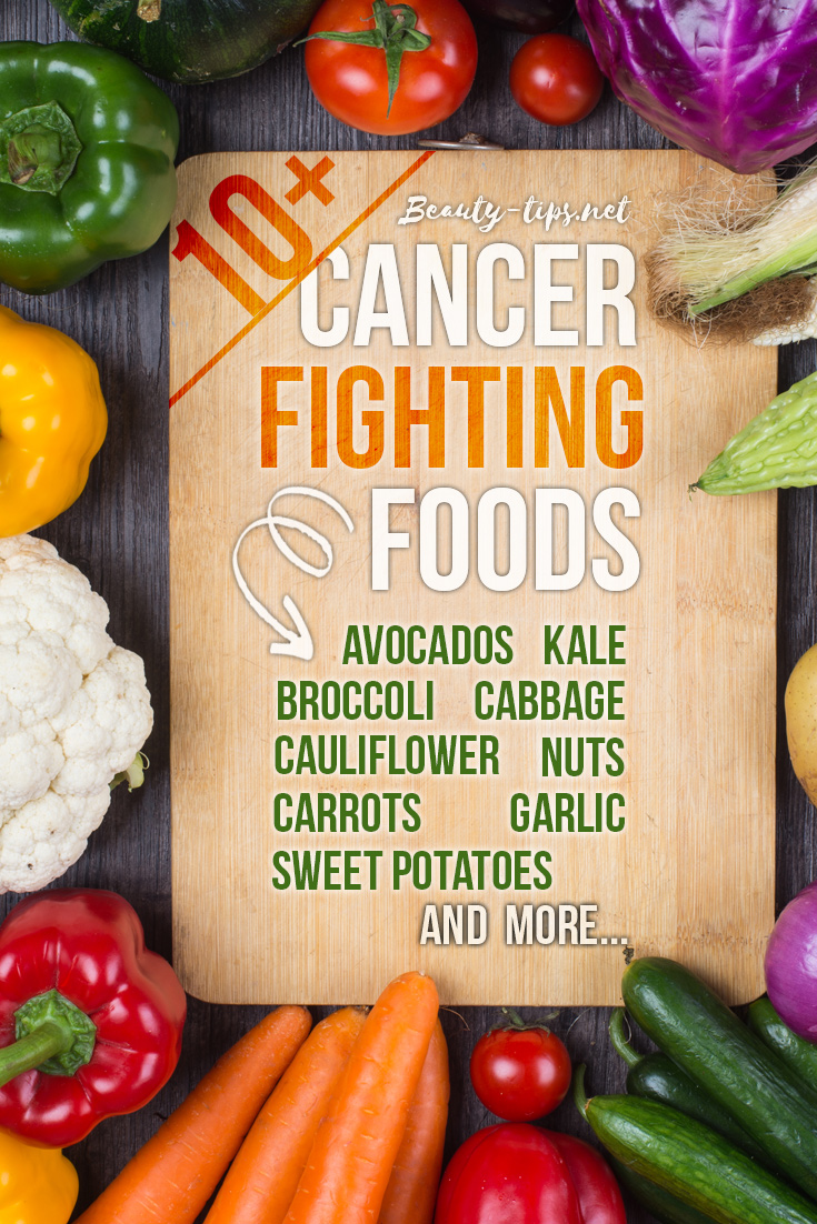 List of Cancer Fighting Foods to Fight or Prevent Cancer